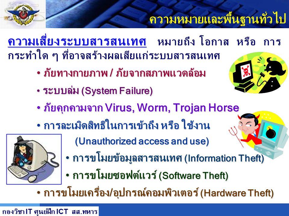 LOGO การรักษาความปลอดภัยระบบสารสนเทศ :Policy Check List for Physical Security Check List for Physical Security มีการจัดห้อง บริเวณ สภาพแวดล้อม เพื่อรักษาความปลอดภัย ระบบคอมพิวเตอร์และระบบเครือข่าย หรือไม่ มีการจัดห้อง บริเวณ สภาพแวดล้อม เพื่อรักษาความปลอดภัย ระบบคอมพิวเตอร์และระบบเครือข่าย หรือไม่ มีมาตรการควบคุมการเข้าออกพื้นที่ หรือบริเวณที่รักษาความปลอดภัย หรือไม่ มีมาตรการควบคุมการเข้าออกพื้นที่ หรือบริเวณที่รักษาความปลอดภัย หรือไม่ มีมาตรการรักษาความปลอดภัยสายไฟฟ้า หรือ สายสื่อสารหรือไม่ (การถูกทำลายเสียหาย, การหยุดทำงานโดยมีผู้บุกรุก) มีมาตรการรักษาความปลอดภัยสายไฟฟ้า หรือ สายสื่อสารหรือไม่ (การถูกทำลายเสียหาย, การหยุดทำงานโดยมีผู้บุกรุก) ผู้ใช้ระบบงานปิดเครื่องคอมพิวเตอร์ และ อุปกรณ์ ประกอบ หลังเสร็จสิ้นการใช้งาน หรือไม่ ผู้ใช้ระบบงานปิดเครื่องคอมพิวเตอร์ และ อุปกรณ์ ประกอบ หลังเสร็จสิ้นการใช้งาน หรือไม่ มีการบันทึก การยืม/การคืน เครื่องคอมพิวเตอร์และอุปกรณ์ ประกอบ หรือไม่ มีการบันทึก การยืม/การคืน เครื่องคอมพิวเตอร์และอุปกรณ์ ประกอบ หรือไม่ กองวิชา IT ศูนย์ฝึก ICT สส.
