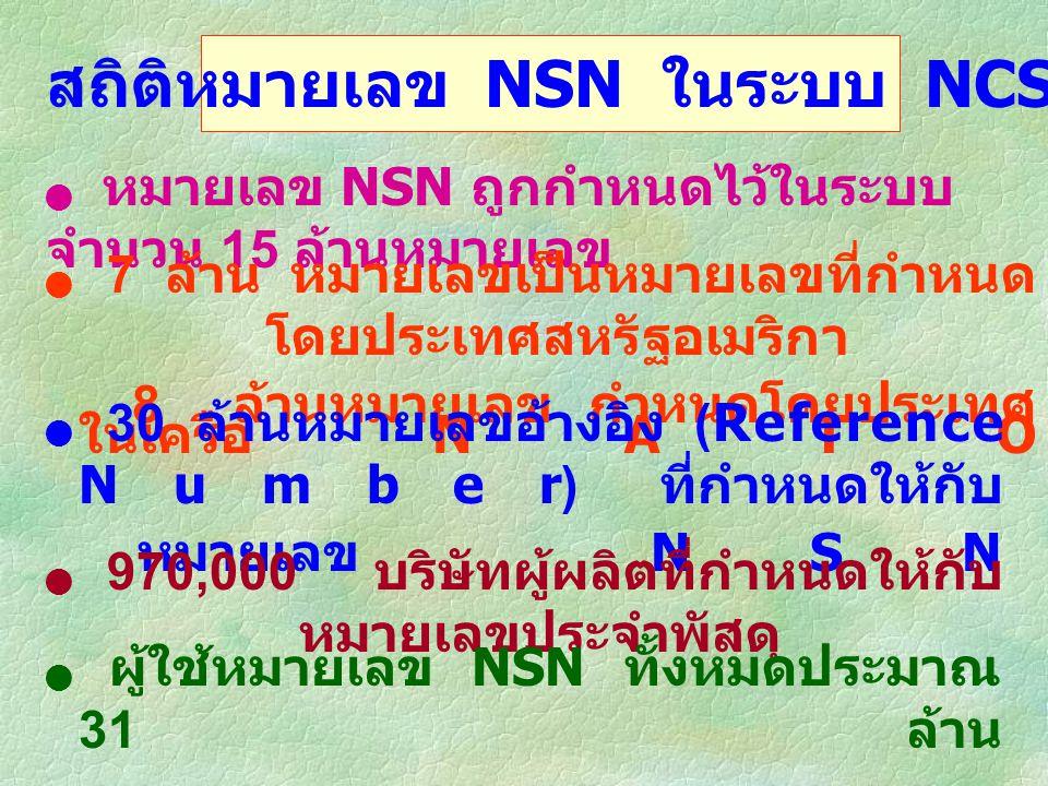 สถิติหมายเลข NSN ในระบบ NCS หมายเลข NSN ถูกกำหนดไว้ในระบบ จำนวน 15 ล้านหมายเลข 7 ล้าน หมายเลขเป็นหมายเลขที่กำหนด โดยประเทศสหรัฐอเมริกา 8 ล้านหมายเลข กำหนดโดยประเทศ ในเครือ NATO 30 ล้านหมายเลขอ้างอิง (Reference Number) ที่กำหนดให้กับ หมายเลข NSN 970,000 บริษัทผู้ผลิตที่กำหนดให้กับ หมายเลขประจำพัสดุ ผู้ใช้หมายเลข NSN ทั้งหมดประมาณ 31 ล้าน