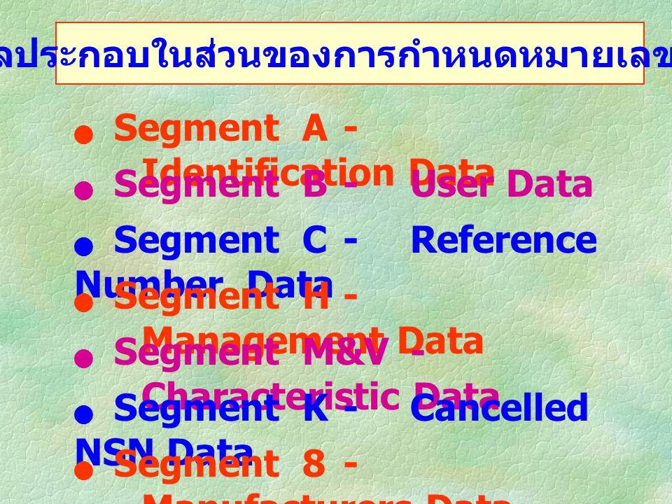 ข้อมูลประกอบในส่วนของการกำหนดหมายเลข NSN Segment A- Identification Data Segment B-User Data Segment C-Reference Number Data Segment H- Management Data Segment M&V- Characteristic Data Segment K-Cancelled NSN Data Segment 8- Manufacturers Data