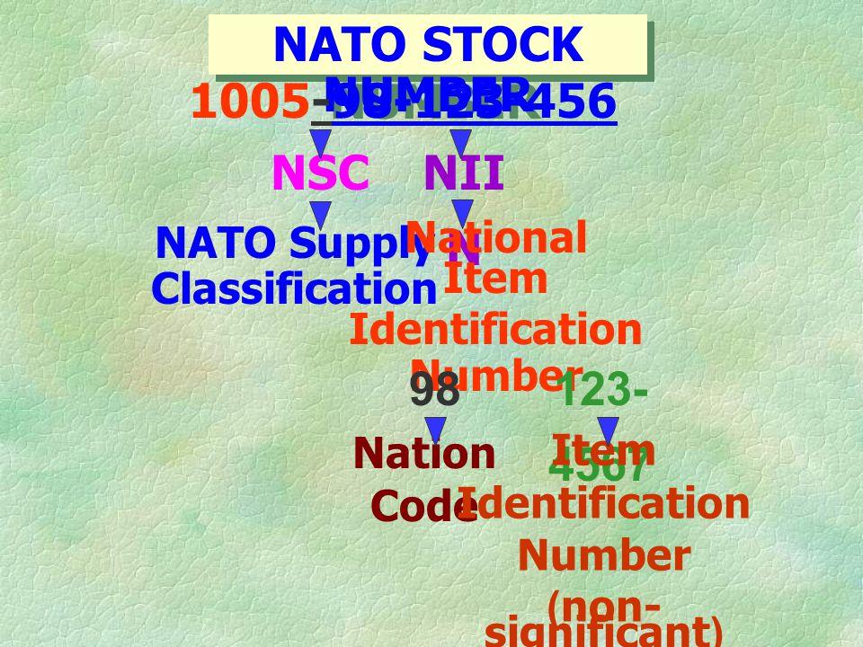 NATO STOCK NUMBER 1005-98-123-456 NSCNII N NATO Supply Classification National Item Identification Number 98123- 4567 Nation Code Item Identification