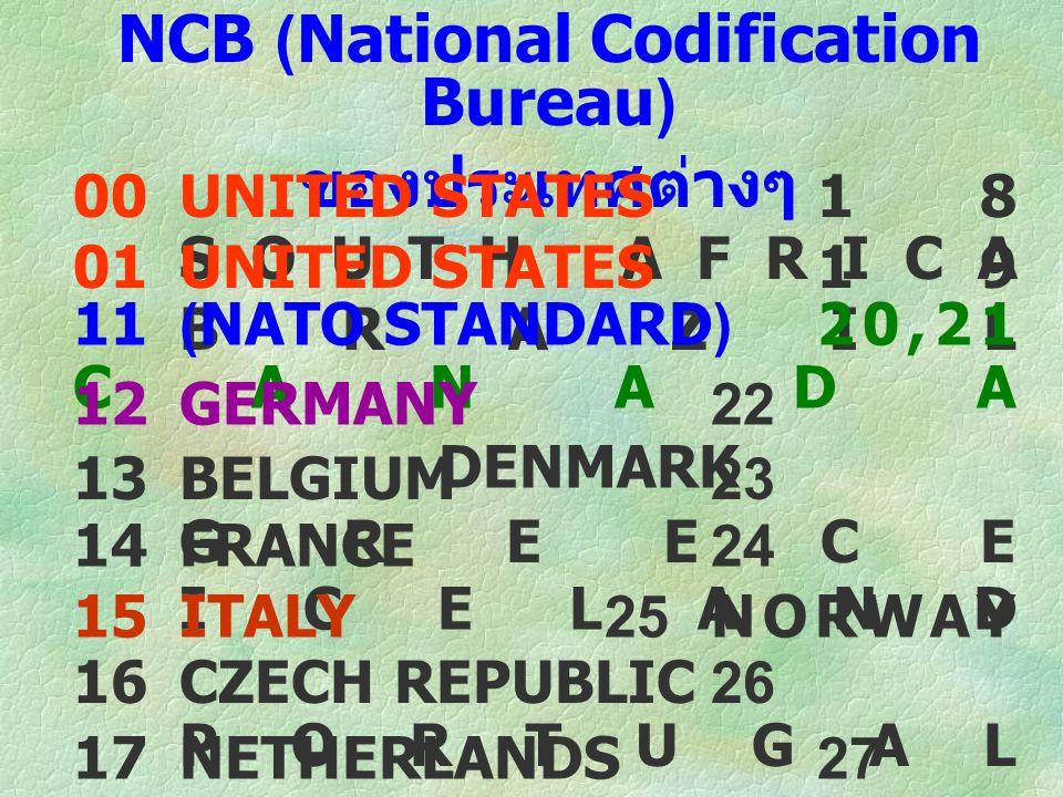 NCB (National Codification Bureau) ของประเทศต่างๆ 00UNITED STATES18 SOUTH AFRICA 01UNITED STATES19 BRAZIL 11(NATO STANDARD)20,21 CANADA 12GERMANY22 DENMARK 13BELGIUM23 GREECE 14FRANCE24 ICELAND 15ITALY25NORWAY 16CZECH REPUBLIC26 PORTUGAL 17NETHERLANDS27 TURKEY