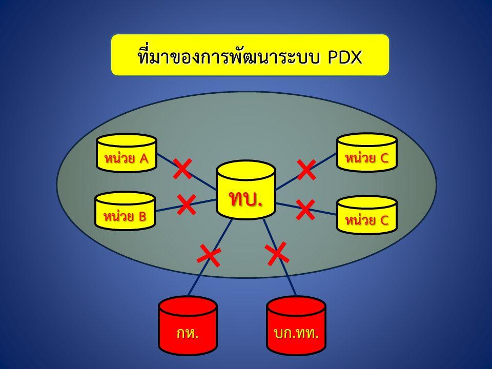 การพัฒนาระบบ PDX เพื่อให้มีการบูรณาการข้อมูลระหว่างโปรแกรมระบบต่างๆ เพื่อให้มีการบูรณาการข้อมูลระหว่างโปรแกรมระบบต่างๆ ที่มีใช้งานอยู่แล้วสำหรับการใช้งานร่วมกับ กห., บก.ทท.