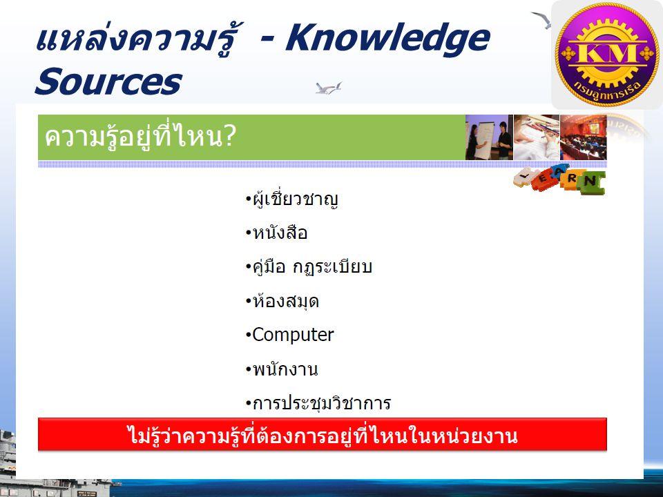 แหล่งความรู้ - Knowledge Sources