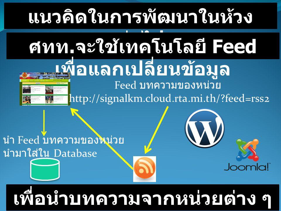 แนวคิดในการพัฒนาในห้วง ต่อไป ศทท. จะใช้เทคโนโลยี Feed เพื่อแลกเปลี่ยนข้อมูล Feed บทความของหน่วย http://signalkm.cloud.rta.mi.th/?feed=rss2 นำ Feed บทค