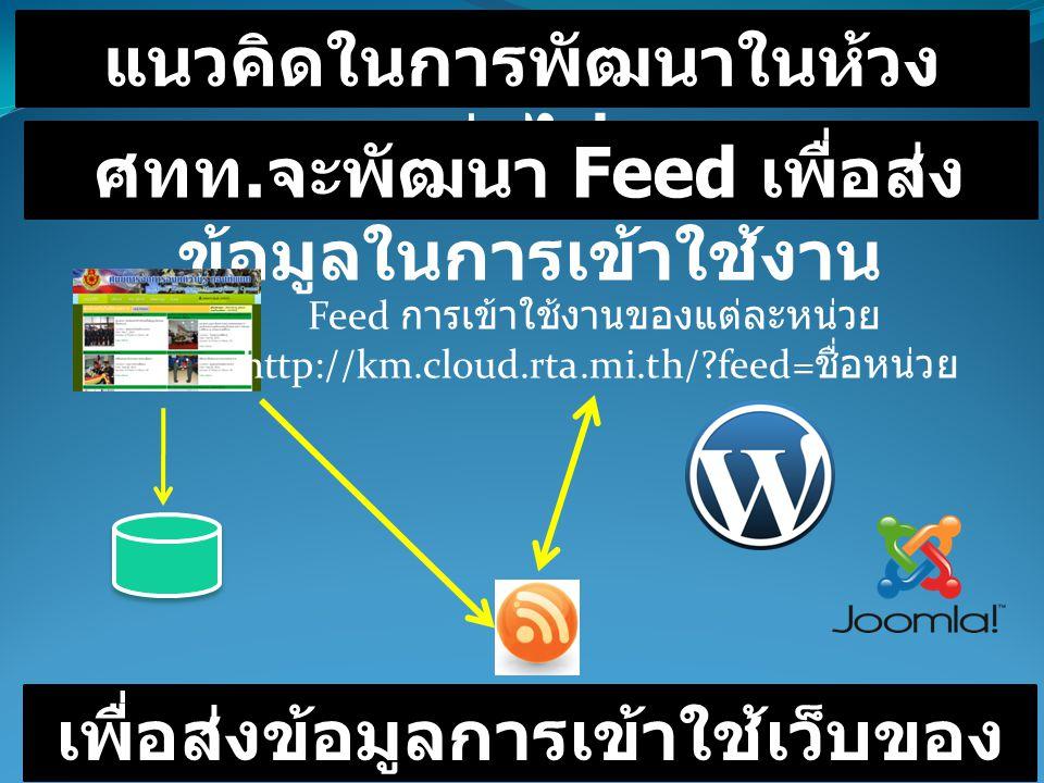 แนวคิดในการพัฒนาในห้วง ต่อไป ศทท. จะพัฒนา Feed เพื่อส่ง ข้อมูลในการเข้าใช้งาน Feed การเข้าใช้งานของแต่ละหน่วย http://km.cloud.rta.mi.th/?feed= ชื่อหน่