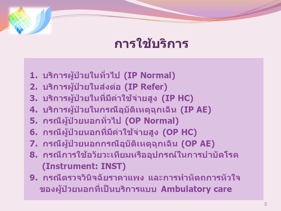 การใช้บริการ 1. บริการผู้ป่วยในทั่วไป (IP Normal) 2. บริการผู้ป่วยในส่งต่อ (IP Refer) 3. บริการผู้ป่วยในที่มีค่าใช้จ่ายสูง (IP HC) 4. บริการผู้ป่วยในก