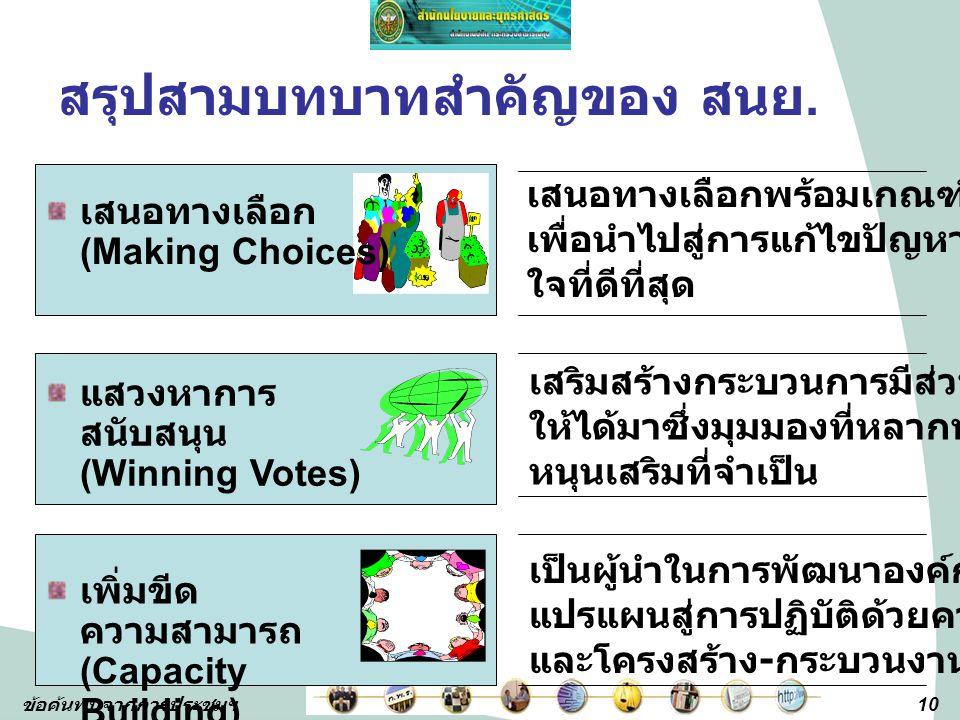 10 ข้อค้นพบจากการประชุมฯ สรุปสามบทบาทสำคัญของ สนย. แสวงหาการ สนับสนุน (Winning Votes) เสนอทางเลือกพร้อมเกณฑ์การพิจารณา เพื่อนำไปสู่การแก้ไขปัญหาและการ