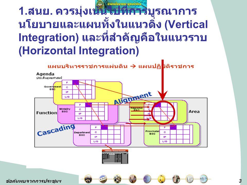 3 ข้อค้นพบจากการประชุมฯ 1. สนย. ควรมุ่งเน้นไปที่การบูรณาการ นโยบายและแผนทั้งในแนวดิ่ง (Vertical Integration) และที่สำคัญคือในแนวราบ (Horizontal Integr