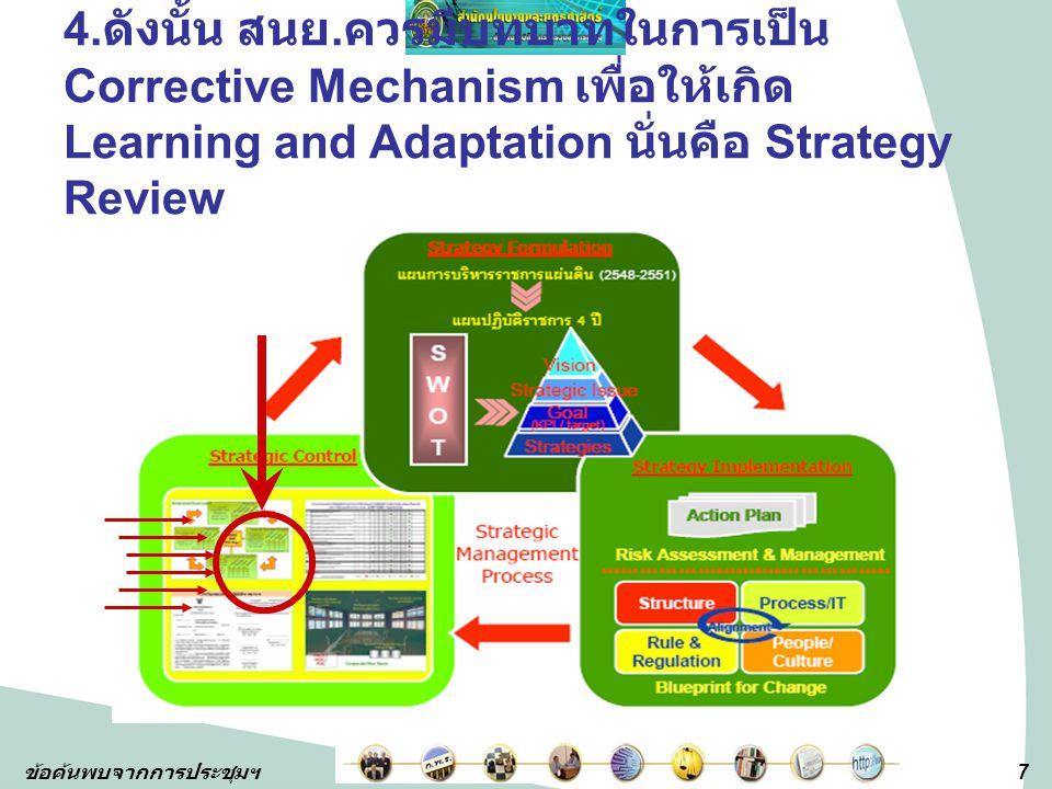 7 ข้อค้นพบจากการประชุมฯ 4. ดังนั้น สนย. ควรมีบทบาทในการเป็น Corrective Mechanism เพื่อให้เกิด Learning and Adaptation นั่นคือ Strategy Review