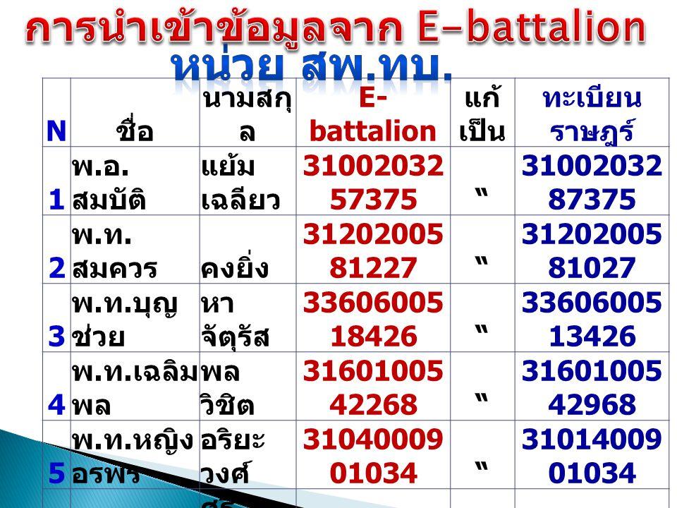 N ชื่อ นามสกุ ล E- battalion แก้ เป็น ทะเบียน ราษฎร์ 1 พ.