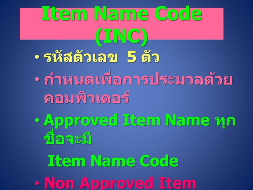 Part Name (Non Approved Item Name) ชื่อที่ยังไม่สามารถพัฒนาเป็น AIN ที่เหมาะสมได้ ชื่อที่ยังไม่สามารถพัฒนาเป็น AIN ที่เหมาะสมได้ อาจใช้ชื่อชิ้นส่วน (P