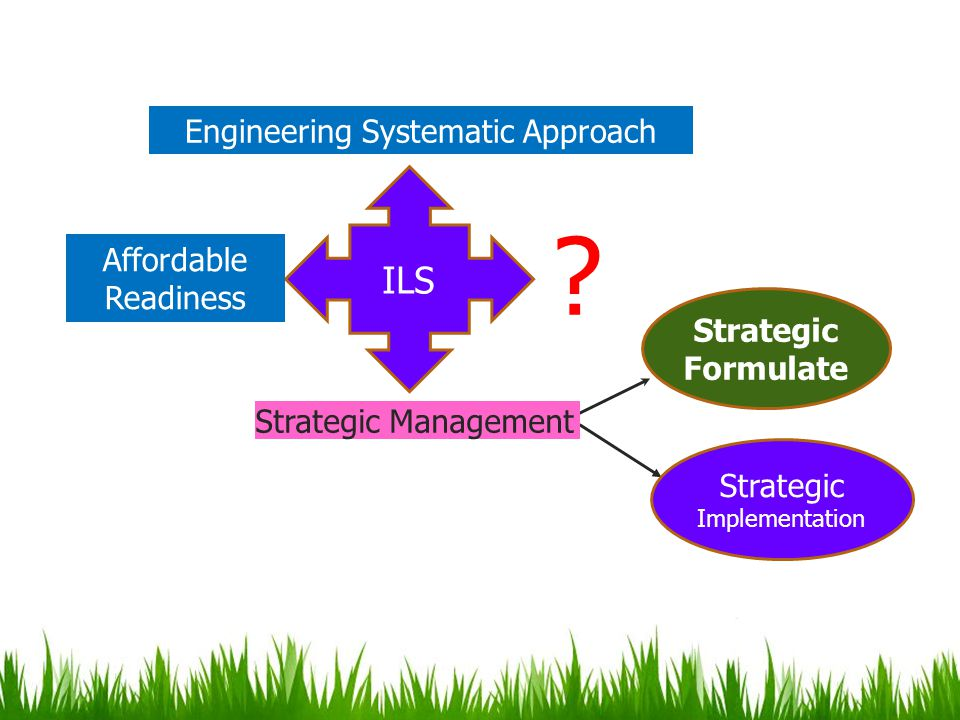 Strategic Management ILS Strategic Formulate Strategic Implementation Engineering Systematic Approach Affordable Readiness ?