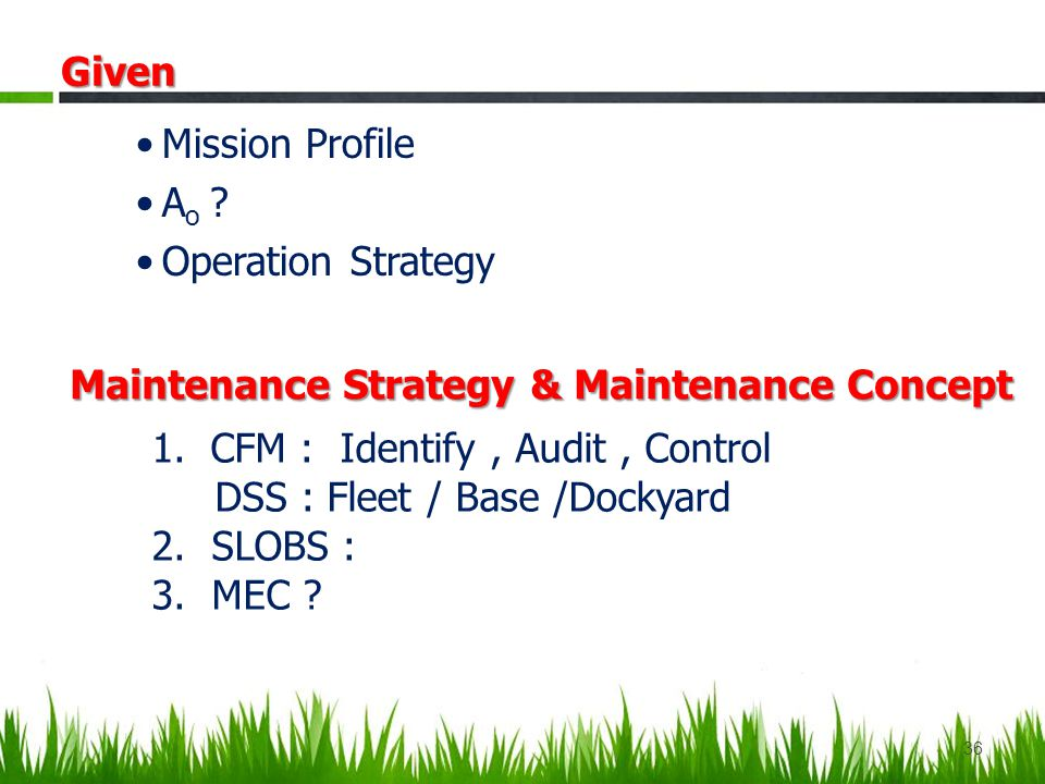 Mission Profile A o ? Operation Strategy Given Maintenance Strategy & Maintenance Concept 1.CFM : Identify, Audit, Control DSS : Fleet / Base /Dockyar