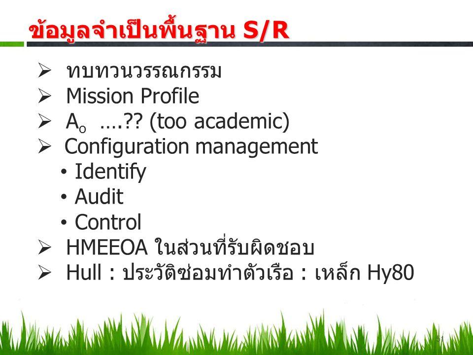 ข้อมูลจำเป็นพื้นฐาน S/R  ทบทวนวรรณกรรม  Mission Profile  A o ….?? (too academic)  Configuration management Identify Audit Control  HMEEOA ในส่วนท