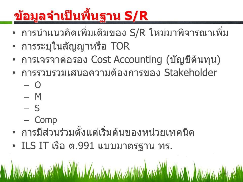 การนำแนวคิดเพิ่มเติมของ S/R ใหม่มาพิจารณาเพิ่ม การระบุในสัญญาหรือ TOR การเจรจาต่อรอง Cost Accounting (บัญชีต้นทุน) การรวบรวมเสนอความต้องการของ Stakeholder – O – M – S – Comp การมีส่วนร่วมตั้งแต่เริ่มต้นของหน่วยเทคนิค ILS IT เรือ ต.991 แบบมาตรฐาน ทร.