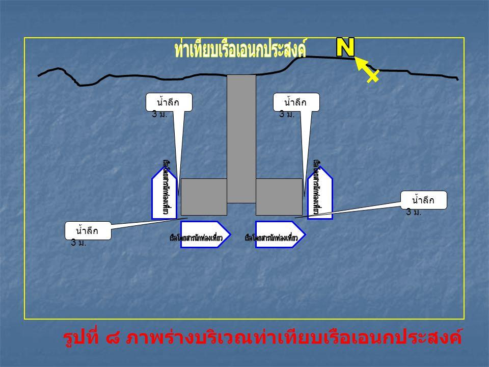 น้ำลึก 3 ม. รูปที่ ๘ ภาพร่างบริเวณท่าเทียบเรือเอนกประสงค์