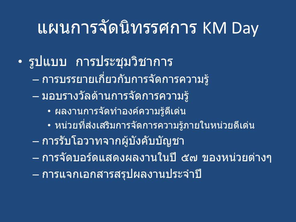 แผนการจัดนิทรรศการ KM Day รูปแบบ การประชุมวิชาการ – การบรรยายเกี่ยวกับการจัดการความรู้ – มอบรางวัลด้านการจัดการความรู้ ผลงานการจัดทำองค์ความรู้ดีเด่น