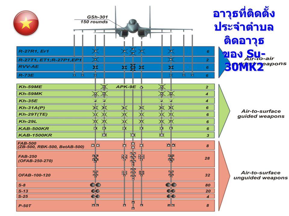 อาวุธที่ติดตั้ง ประจำตำบล ติดอาวุธ ของ Su- 30MK2