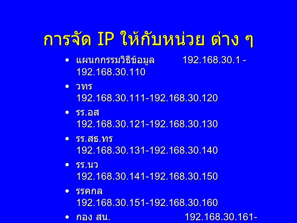 การจัด IP ให้กับหน่วย ต่าง ๆ แผนกกรรมวิธีข้อมูล 192.168.30.1 - 192.168.30.110 แผนกกรรมวิธีข้อมูล 192.168.30.1 - 192.168.30.110 วทร 192.168.30.111-192.