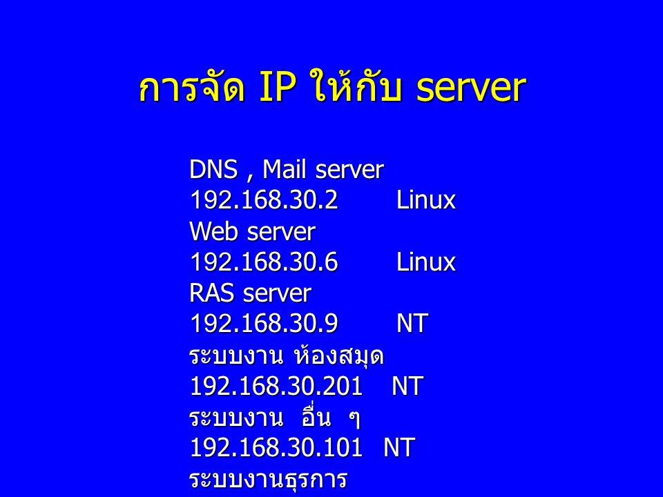 DNS, Mail server 192.168.30.2 Linux Web server 192.168.30.6 Linux RAS server 192.168.30.9 NT ระบบงาน ห้องสมุด 192.168.30.201 NT ระบบงาน อื่น ๆ 192.168