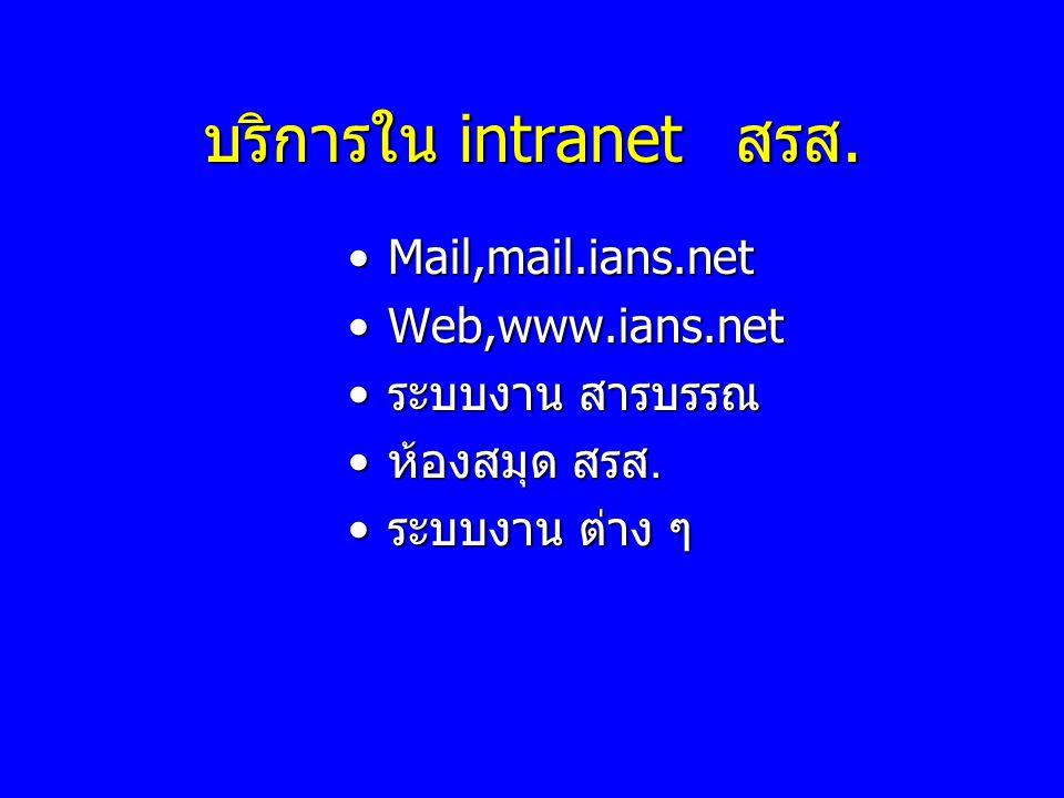 บริการใน intranet สรส. Mail,mail.ians.netMail,mail.ians.net Web,www.ians.netWeb,www.ians.net ระบบงาน สารบรรณ ระบบงาน สารบรรณ ห้องสมุด สรส. ห้องสมุด สร