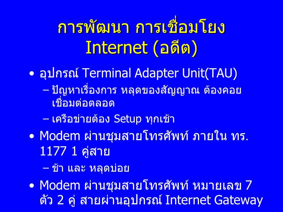 การพัฒนา การเชื่อมโยง Internet ( ปัจจุบัน ) Modem ผ่านชุมสายโทรศัพท์ หมายเลข 7 ตัว 2 คู่ สายผ่านอุปกรณ์ Internet Gateway ( สำรอง ) เชื่อมโยง โดยผ่านเครื่อขายสื่อสาร ทร.