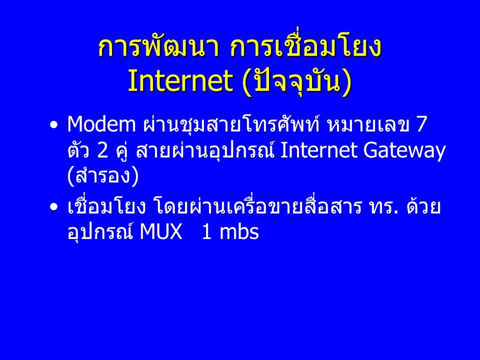 การพัฒนา การเชื่อมโยง Internet ( ปัจจุบัน ) Modem ผ่านชุมสายโทรศัพท์ หมายเลข 7 ตัว 2 คู่ สายผ่านอุปกรณ์ Internet Gateway ( สำรอง ) เชื่อมโยง โดยผ่านเค