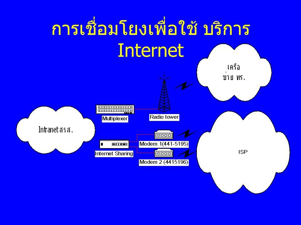 Internet ผ่าน network สรส.
