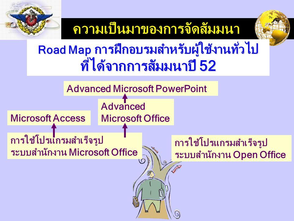 LOGO ความเป็นมาของการจัดสัมมนา Road Map การฝึกอบรมสำหรับผู้ใช้งานทั่วไป ที่ได้จากการสัมมนาปี 52 การใช้โปรแกรมสำเร็จรูป ระบบสำนักงาน Microsoft Office การใช้โปรแกรมสำเร็จรูป ระบบสำนักงาน Open Office Microsoft Access Advanced Microsoft Office Advanced Microsoft PowerPoint