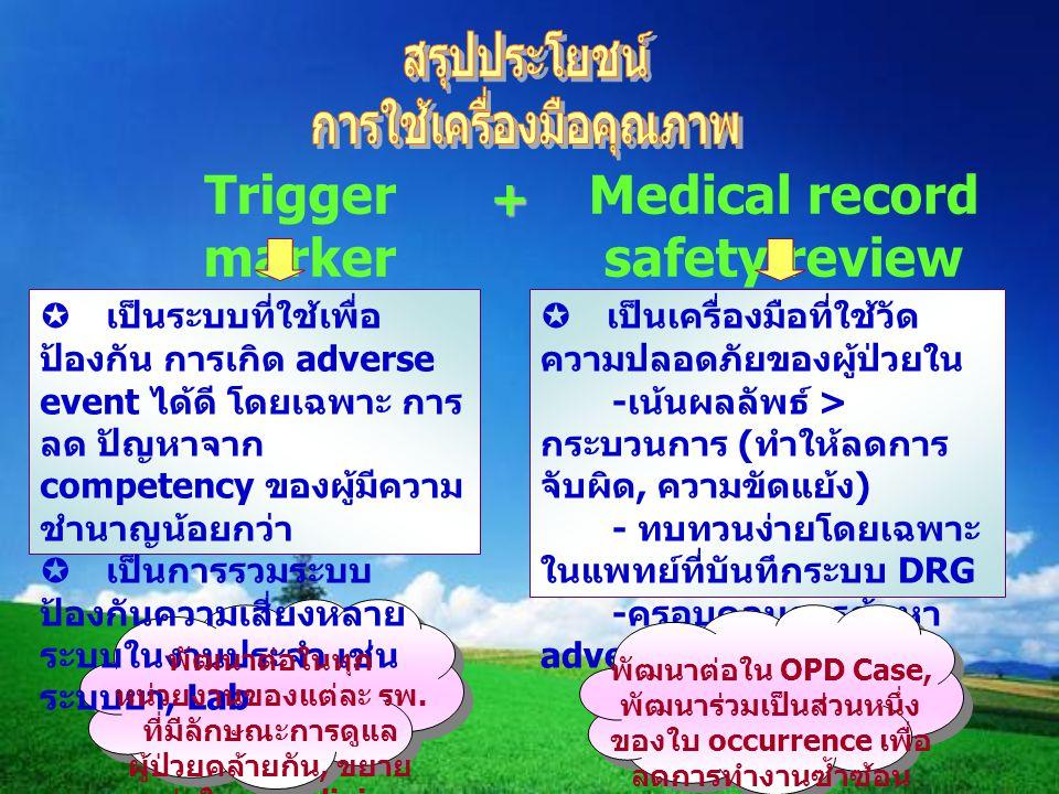 Trigger marker Medical record safety review +  เป็นระบบที่ใช้เพื่อ ป้องกัน การเกิด adverse event ได้ดี โดยเฉพาะ การ ลด ปัญหาจาก competency ของผู้มีคว