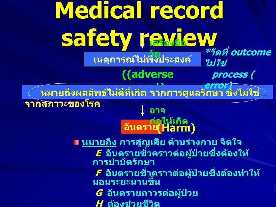 เหตุการณ์ไม่พึงประสงค์ ((adverse event) หมายถึงผลลัพธ์ไม่ดีที่เกิด จากการดูแลรักษา ซึ่งไม่ใช่ จากสภาวะของโรค Medical record safety review * วัดที่ outcome ไม่ใช่ process ( error) อันตราย (Harm) เครื่องมือ วัด อาจ ก่อให้เกิด หมายถึง การสูญเสีย ด้านร่างกาย จิตใจ E อันตรายชั่วคราวต่อผู้ป่วยซึ่งต้องให้ การบำบัดรักษา F อันตรายชั่วคราวต่อผู้ป่วยซึ่งต้องทำให้ นอนระยะนานขึ้น G อันตรายถาวรต่อผู้ป่วย H ต้องช่วยชีวิต I Dead