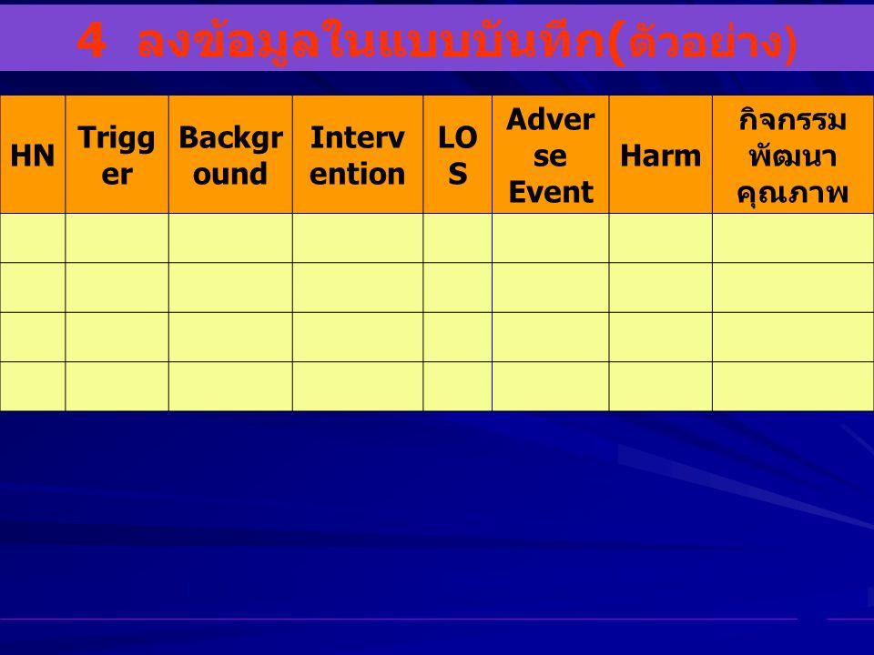 4 ลงข้อมูลในแบบบันทึก ( ตัวอย่าง ) HN Trigg er Backgr ound Interv ention LO S Adver se Event Harm กิจกรรม พัฒนา คุณภาพ