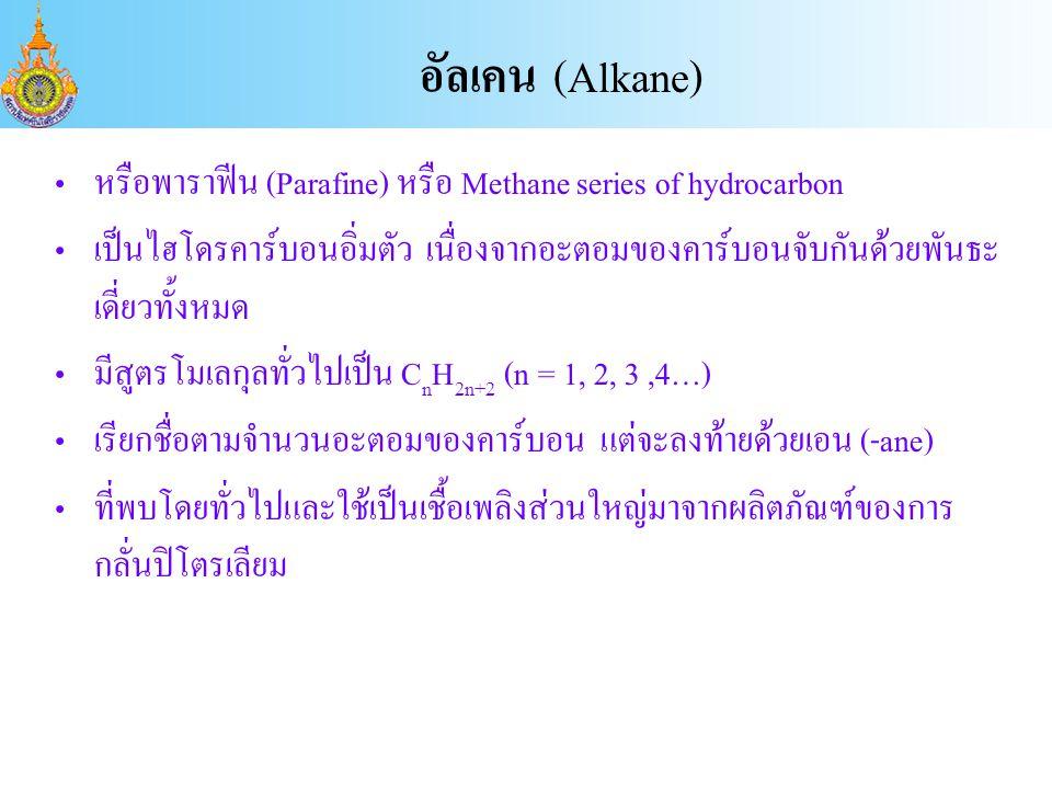 หรือพาราฟีน (Parafine) หรือ Methane series of hydrocarbon เป็นไฮโดรคาร์บอนอิ่มตัว เนื่องจากอะตอมของคาร์บอนจับกันด้วยพันธะ เดี่ยวทั้งหมด มีสูตรโมเลกุลทั่วไปเป็น C n H 2n+2 (n = 1, 2, 3,4…) เรียกชื่อตามจำนวนอะตอมของคาร์บอน แต่จะลงท้ายด้วยเอน (-ane) ที่พบโดยทั่วไปและใช้เป็นเชื้อเพลิงส่วนใหญ่มาจากผลิตภัณฑ์ของการ กลั่นปิโตรเลียม อัลเคน (Alkane)