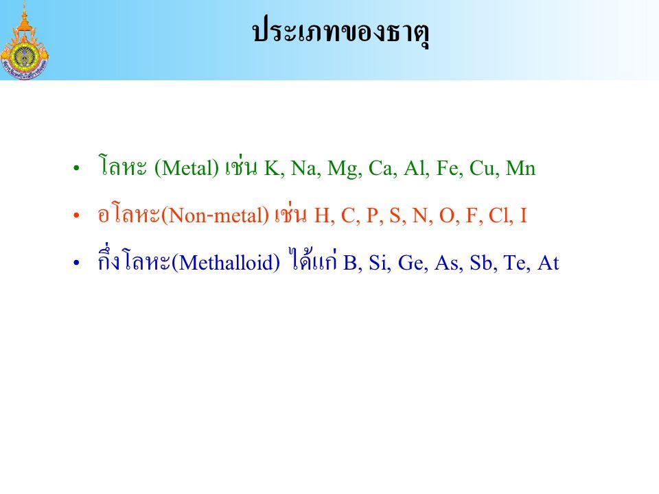 ประเภทของธาตุ โลหะ (Metal) เช่น K, Na, Mg, Ca, Al, Fe, Cu, Mn อโลหะ(Non-metal) เช่น H, C, P, S, N, O, F, Cl, I กึ่งโลหะ(Methalloid) ได้แก่ B, Si, Ge, As, Sb, Te, At