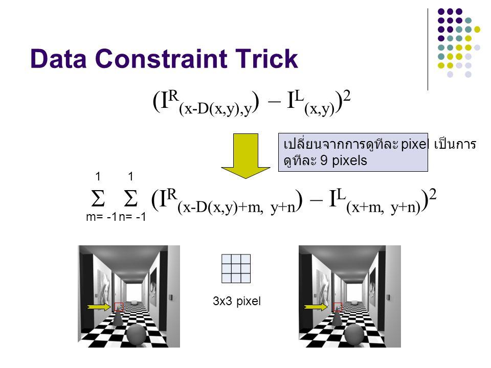 Data Constraint Trick (I R (x-D(x,y),y ) – I L (x,y) ) 2   (I R (x-D(x,y)+m, y+n ) – I L (x+m, y+n) ) 2 m= -1 1 n= -1 1 3x3 pixel เปลี่ยนจากการดูทีล