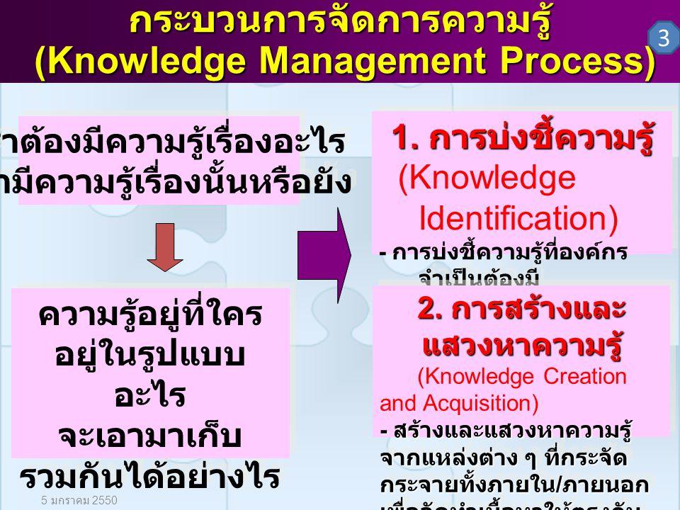 5 มกราคม 2550 กระบวนการจัดการความรู้ (Knowledge Management Process) 1. การบ่งชี้ความรู้ (Knowledge Identification) - การบ่งชี้ความรู้ที่องค์กร จำเป็นต