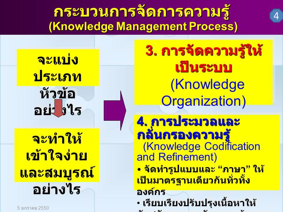 5 มกราคม 2550 กระบวนการจัดการความรู้ (Knowledge Management Process) 3. การจัดความรู้ให้ เป็นระบบ (Knowledge Organization) แบ่งชนิดและประเภทของ ความรู้