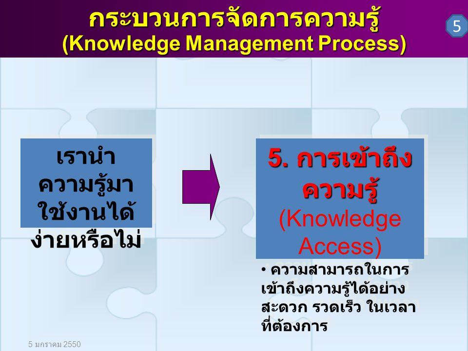 5 มกราคม 2550 กระบวนการจัดการความรู้ (Knowledge Management Process) 5. การเข้าถึง ความรู้ 5. การเข้าถึง ความรู้ (Knowledge Access) ความสามารถในการ เข้