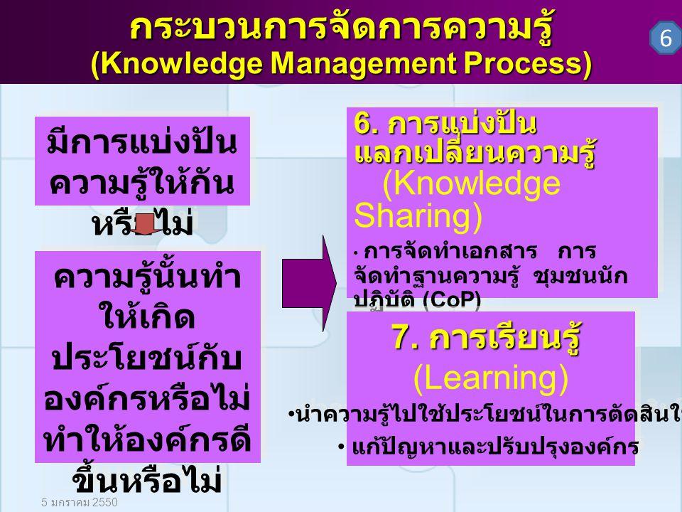5 มกราคม 2550 กระบวนการจัดการความรู้ (Knowledge Management Process) 6. การแบ่งปัน แลกเปลี่ยนความรู้ (Knowledge Sharing) การจัดทำเอกสาร การ จัดทำฐานควา
