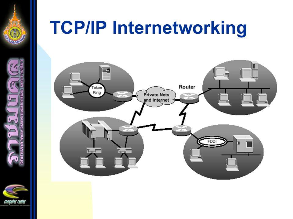 การส่งข้อมูลจากต้นทางไปยัง ปลายทาง มีวิธีการส่ง 2 ลักษณะ  Connection-oriented – มีการสถาปนา ช่องทางการสื่อสารทั้งสองด้านก่อนเริ่ม ส่งข้อมูล (TCP)  Connectionless – พยายามส่งข้อมูล ให้เร็วที่สุดโดยไม่ต้องสถาปนาช่อง ทางการสื่อสาร (UDP) โปรโตคอลสำหรับการสื่อสารข้อมูล