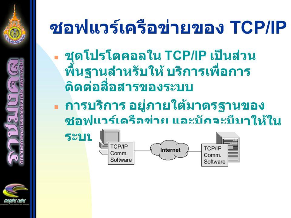 องค์กรที่เกี่ยวข้องกับ Internet ในทางเทคนิค ISOC – Internet Society.