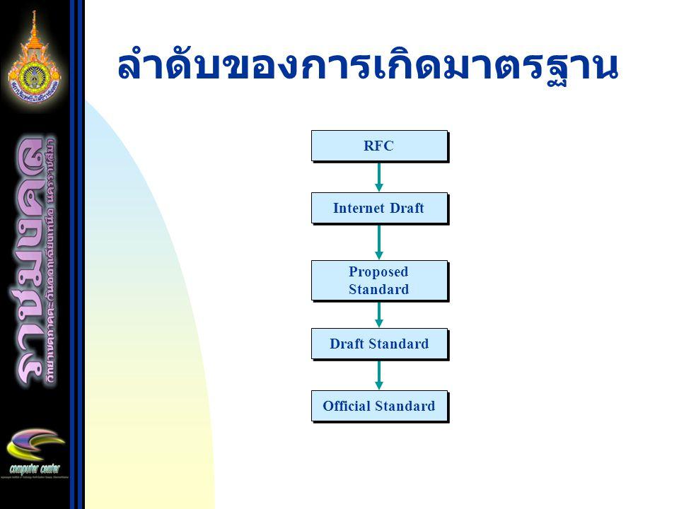 ระดับของโปรโตคอลของ Internet ทุกโปรโตคอลในระบบ Internet มี สถานะอย่างใดอย่างหนึ่งใน 5 สถานะ  Required  Recommended  Elective  Limited use  Not recommended
