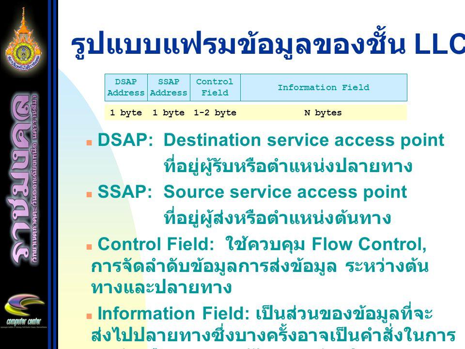 รูปแบบแฟรมข้อมูลของชั้น LLC DSAP:Destination service access point ที่อยู่ผู้รับหรือตำแหน่งปลายทาง SSAP:Source service access point ที่อยู่ผู้ส่งหรือตำแหน่งต้นทาง Control Field: ใช้ควบคุม Flow Control, การจัดลำดับข้อมูลการส่งข้อมูล ระหว่างต้น ทางและปลายทาง Information Field: เป็นส่วนของข้อมูลที่จะ ส่งไปปลายทางซึ่งบางครั้งอาจเป็นคำสั่งในการ ขอต่อหรือยกเลิก, แก้ไข การส่งเฟรม DSAP Address SSAP Address Control Field Information Field 1 byte 1-2 byteN bytes