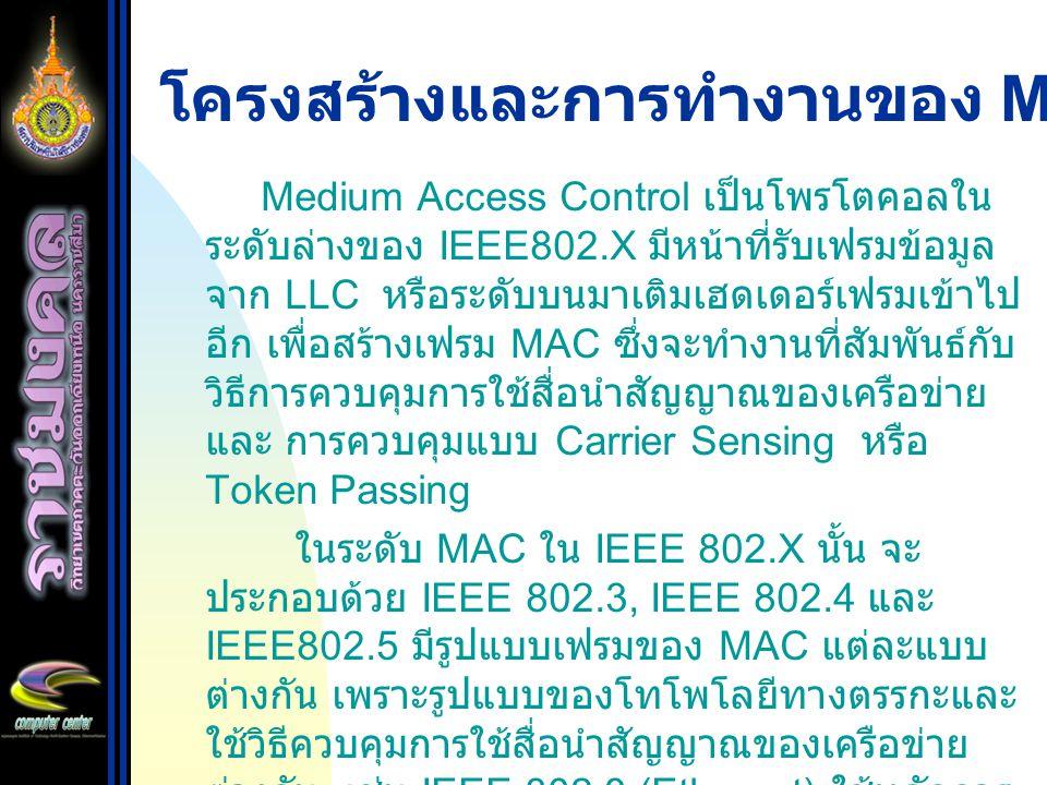 โครงสร้างและการทำงานของ MAC Medium Access Control เป็นโพรโตคอลใน ระดับล่างของ IEEE802.X มีหน้าที่รับเฟรมข้อมูล จาก LLC หรือระดับบนมาเติมเฮดเดอร์เฟรมเข้าไป อีก เพื่อสร้างเฟรม MAC ซึ่งจะทำงานที่สัมพันธ์กับ วิธีการควบคุมการใช้สื่อนำสัญญาณของเครือข่าย และ การควบคุมแบบ Carrier Sensing หรือ Token Passing ในระดับ MAC ใน IEEE 802.X นั้น จะ ประกอบด้วย IEEE 802.3, IEEE 802.4 และ IEEE802.5 มีรูปแบบเฟรมของ MAC แต่ละแบบ ต่างกัน เพราะรูปแบบของโทโพโลยีทางตรรกะและ ใช้วิธีควบคุมการใช้สื่อนำสัญญาณของเครือข่าย ต่างกัน เช่น IEEE 802.3 (Ethernet) ใช้หลักการ ควบคุมแบบ CSMA/CD, IEEE 802.4 ใช้หลักการ ควบคุมแบบ Token Bus และ IEEE 802.4 ใช้ หลักการควบคุมแบบ Token Ring