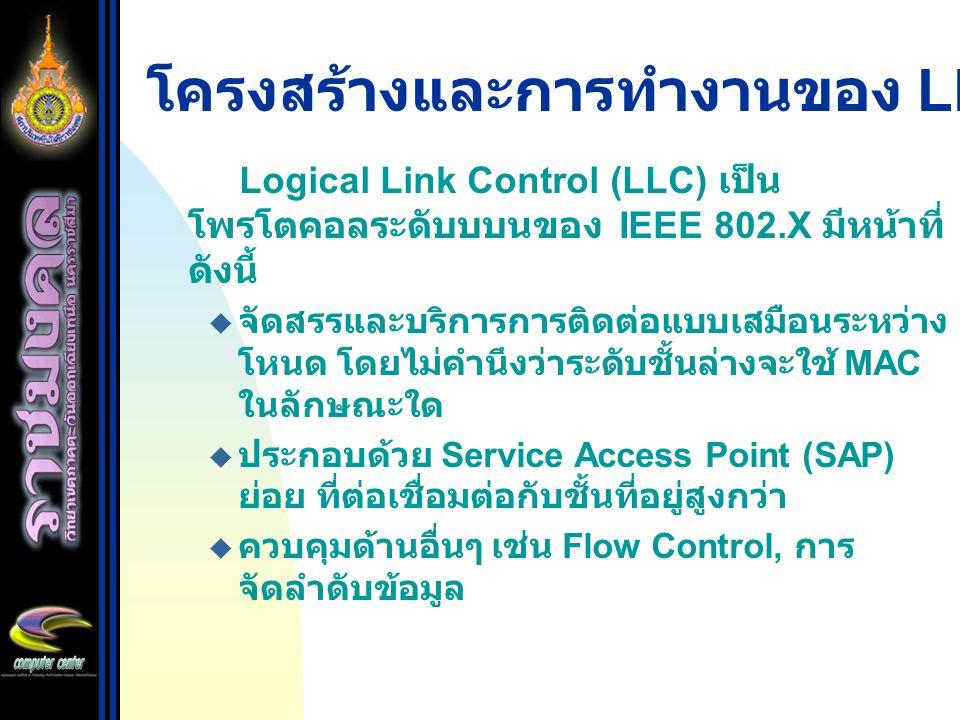 โครงสร้างและการทำงานของ LLC Logical Link Control (LLC) เป็น โพรโตคอลระดับบบนของ IEEE 802.X มีหน้าที่ ดังนี้  จัดสรรและบริการการติดต่อแบบเสมือนระหว่าง โหนด โดยไม่คำนึงว่าระดับชั้นล่างจะใช้ MAC ในลักษณะใด  ประกอบด้วย Service Access Point (SAP) ย่อย ที่ต่อเชื่อมต่อกับชั้นที่อยู่สูงกว่า  ควบคุมด้านอื่นๆ เช่น Flow Control, การ จัดลำดับข้อมูล
