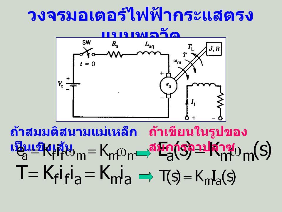 เมื่อสวิตช์ปิดที่ t = 0 เขียนเป็นสมการลาปลาซ แบบไม่คิดค่าเริ่มต้น เมื่ อ ( ทดสอบหาโดย ป้อน AC)