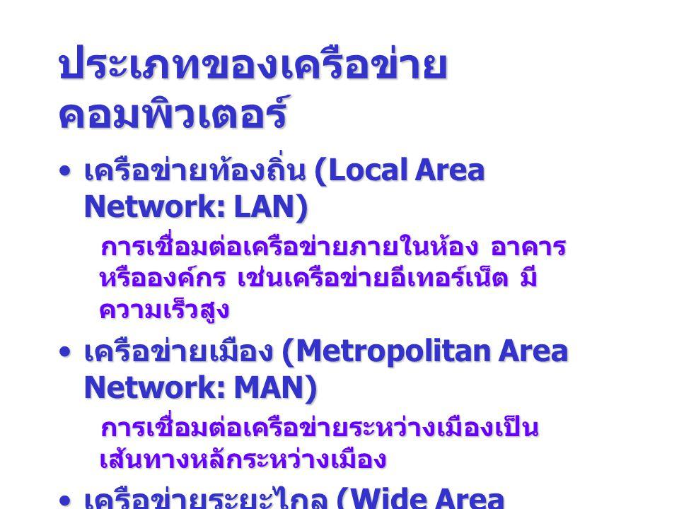 ประเภทของเครือข่าย คอมพิวเตอร์ เครือข่ายท้องถิ่น (Local Area Network: LAN) เครือข่ายท้องถิ่น (Local Area Network: LAN) การเชื่อมต่อเครือข่ายภายในห้อง
