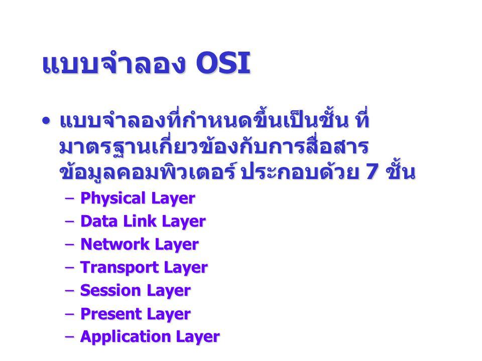 แบบจำลอง OSI แบบจำลองที่กำหนดขึ้นเป็นชั้น ที่ มาตรฐานเกี่ยวข้องกับการสื่อสาร ข้อมูลคอมพิวเตอร์ ประกอบด้วย 7 ชั้น แบบจำลองที่กำหนดขึ้นเป็นชั้น ที่ มาตร
