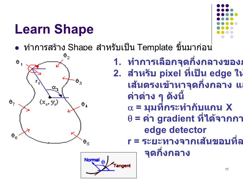 11 Learn Shape ทำการสร้าง Shape สำหรับเป็น Template ขึ้นมาก่อน 1. ทำการเลือกจุดกึ่งกลางของภาพต้นแบบ 2. สำหรับ pixel ที่เป็น edge ให้ลาก เส้นตรงเข้าหาจ