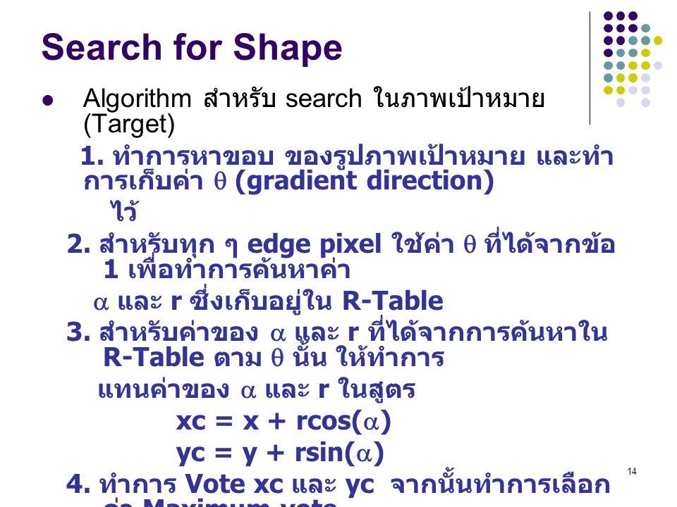 14 Search for Shape Algorithm สำหรับ search ในภาพเป้าหมาย (Target) 1. ทำการหาขอบ ของรูปภาพเป้าหมาย และทำ การเก็บค่า  (gradient direction) ไว้ 2. สำหร